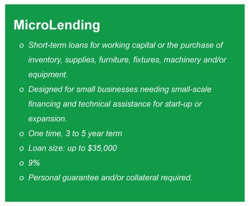 microlending